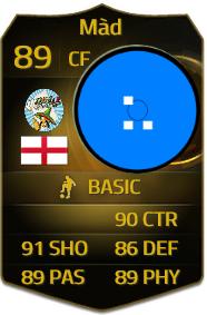 Team UK, the players! 15393f807c5d80b9ac6f5c88e52dc4d8