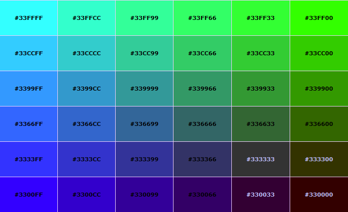 Full Html Color Code List Useful The Tech Game