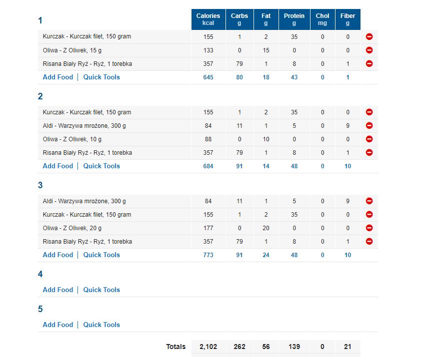 Dieta 2100 kcal przykładowy jadłospis na tydzień dla mężczyzn
