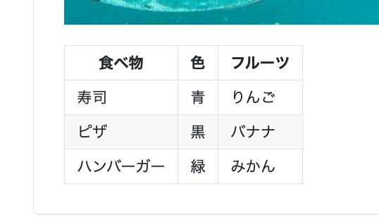 Markdownの表をGithubで確認
