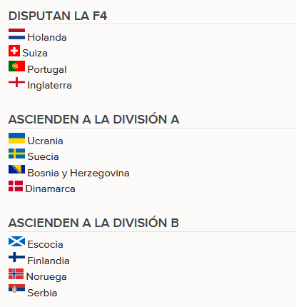 Liga de las naciones de la UEFA (6 Septiembre 2018 al 9 Junio 2019) - Página 6 17aad4b6bb6fdf76a3767b74c028bf23