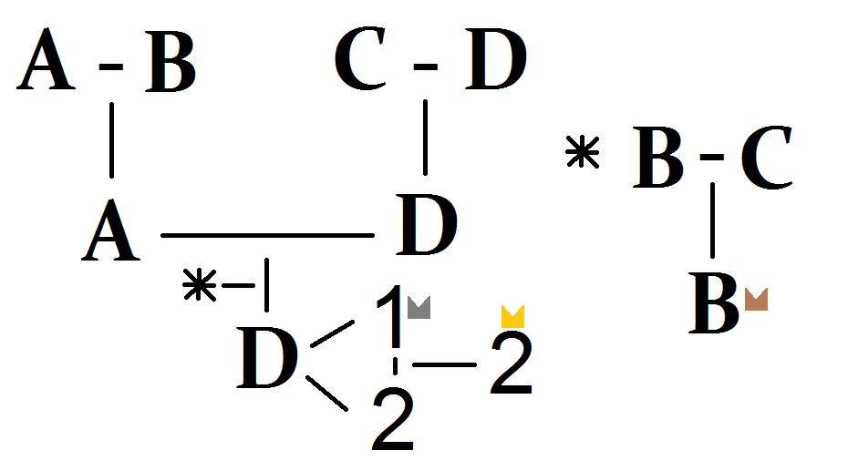 Duelo Literario IV - Anuncio y discusión de bases 186d159b4620239e2ddcb5ecc0f5fd03