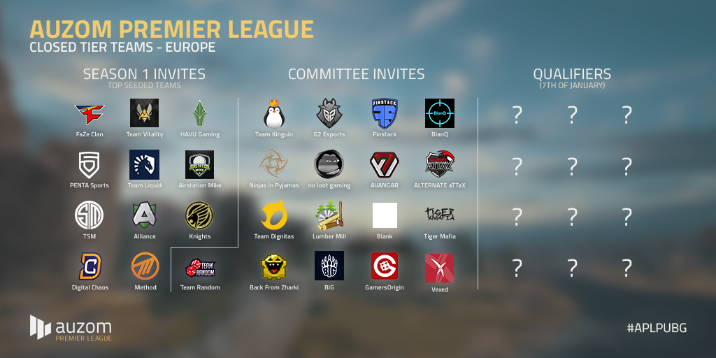 Auzom Premier League Season 2 - Invitations Announced! | FastFrags com