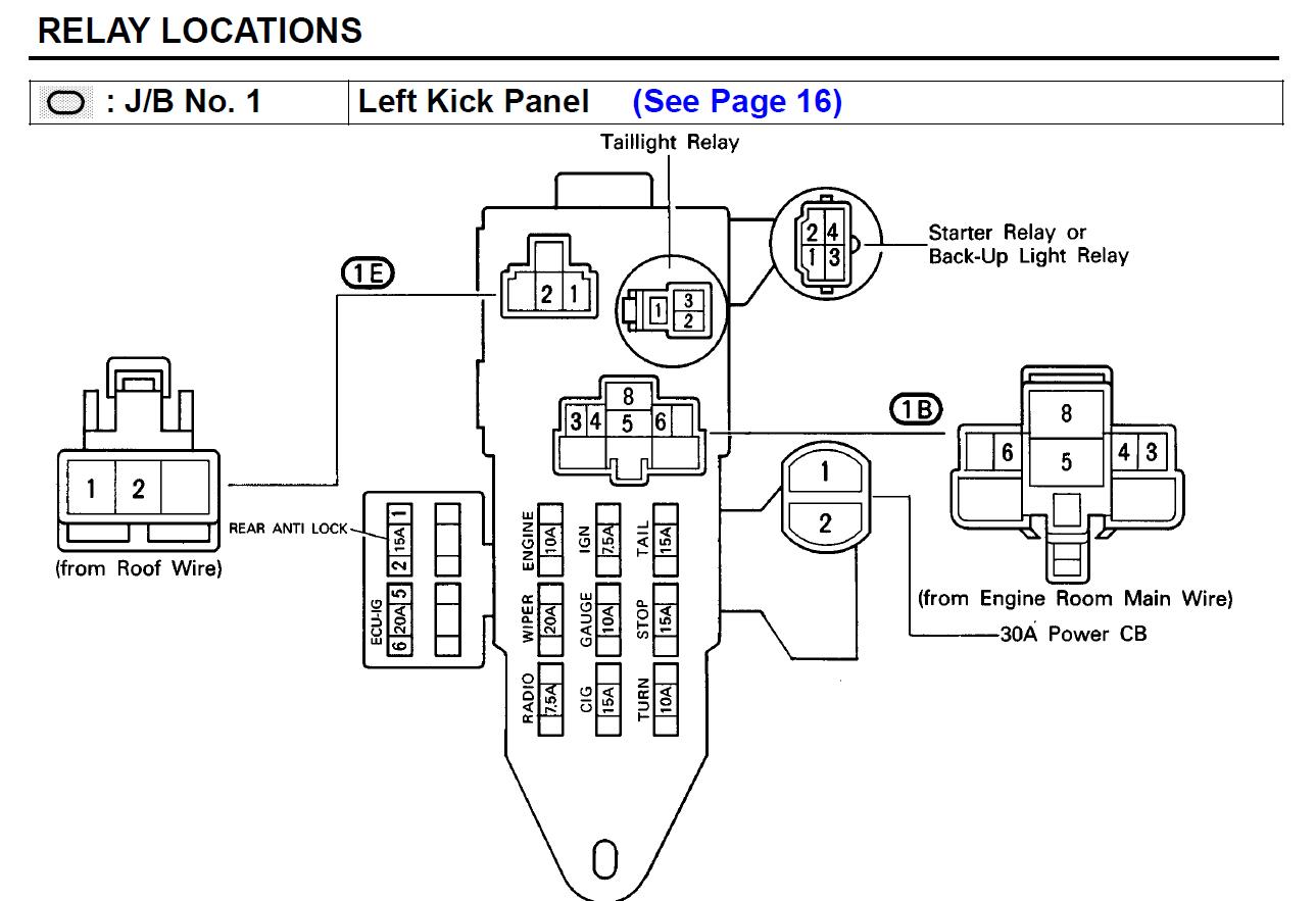 31 1988 Toyota Pickup Fuse Box Diagram
