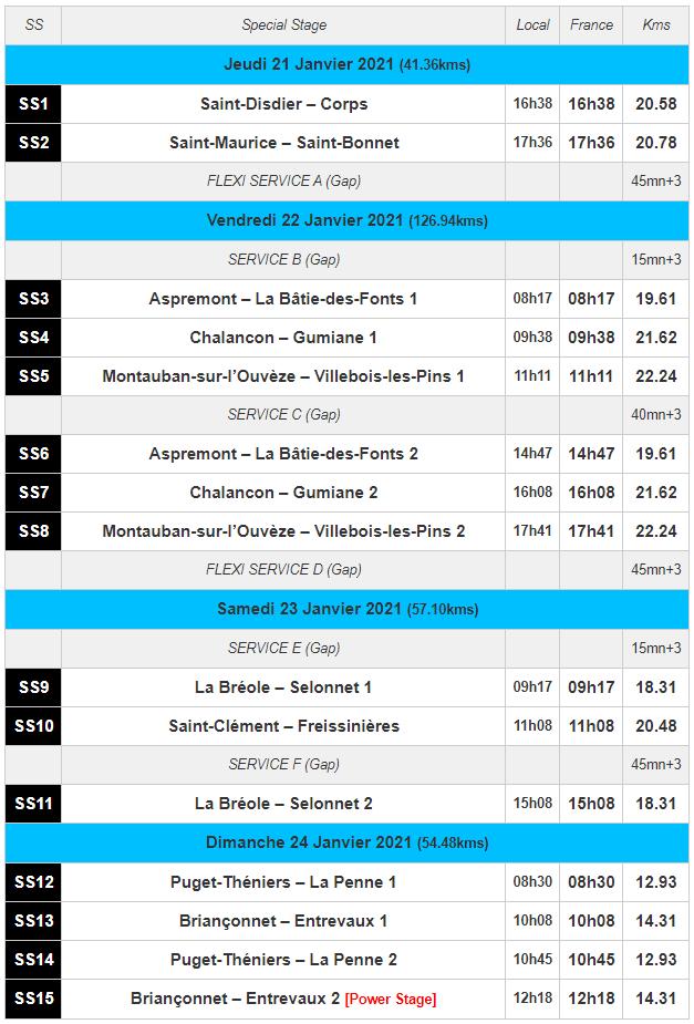 World Rally Championship: Temporada 2020 Vol. II - Página 12 1b08f2beda0536d4fa044d39cd23114a