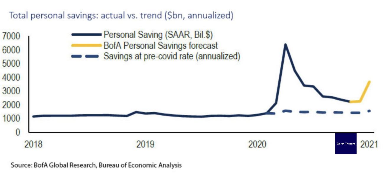 Нас ждёт долларовая лавина при открытии США