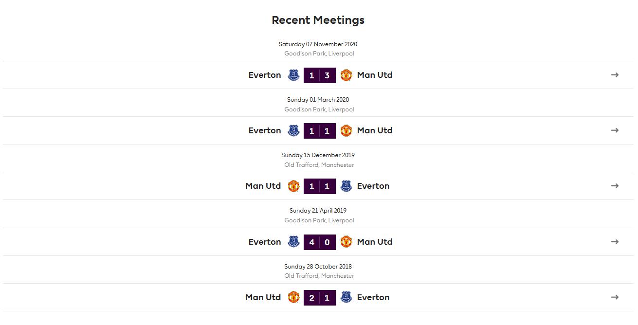 Манчестер Юнайтед – Эвертон