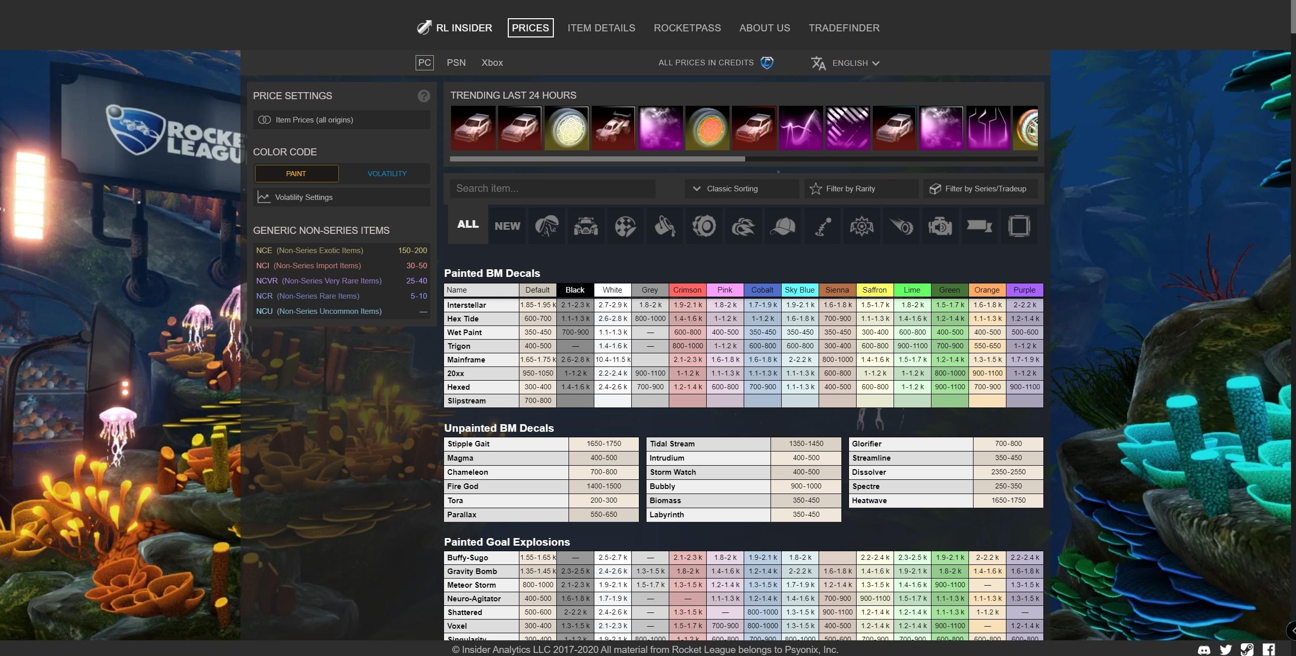 RL Insider Analytics