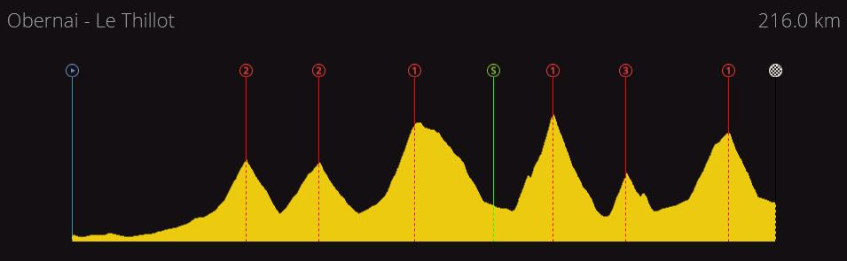 Tour de France | 2.WT | (22/04-14/05) 1f40a373a923fb58c56ceecc74f79dbe