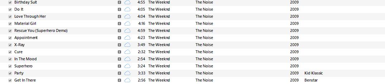 The Weeknd - Best Posts: The Weeknd Discography (Loosies, Unreleased