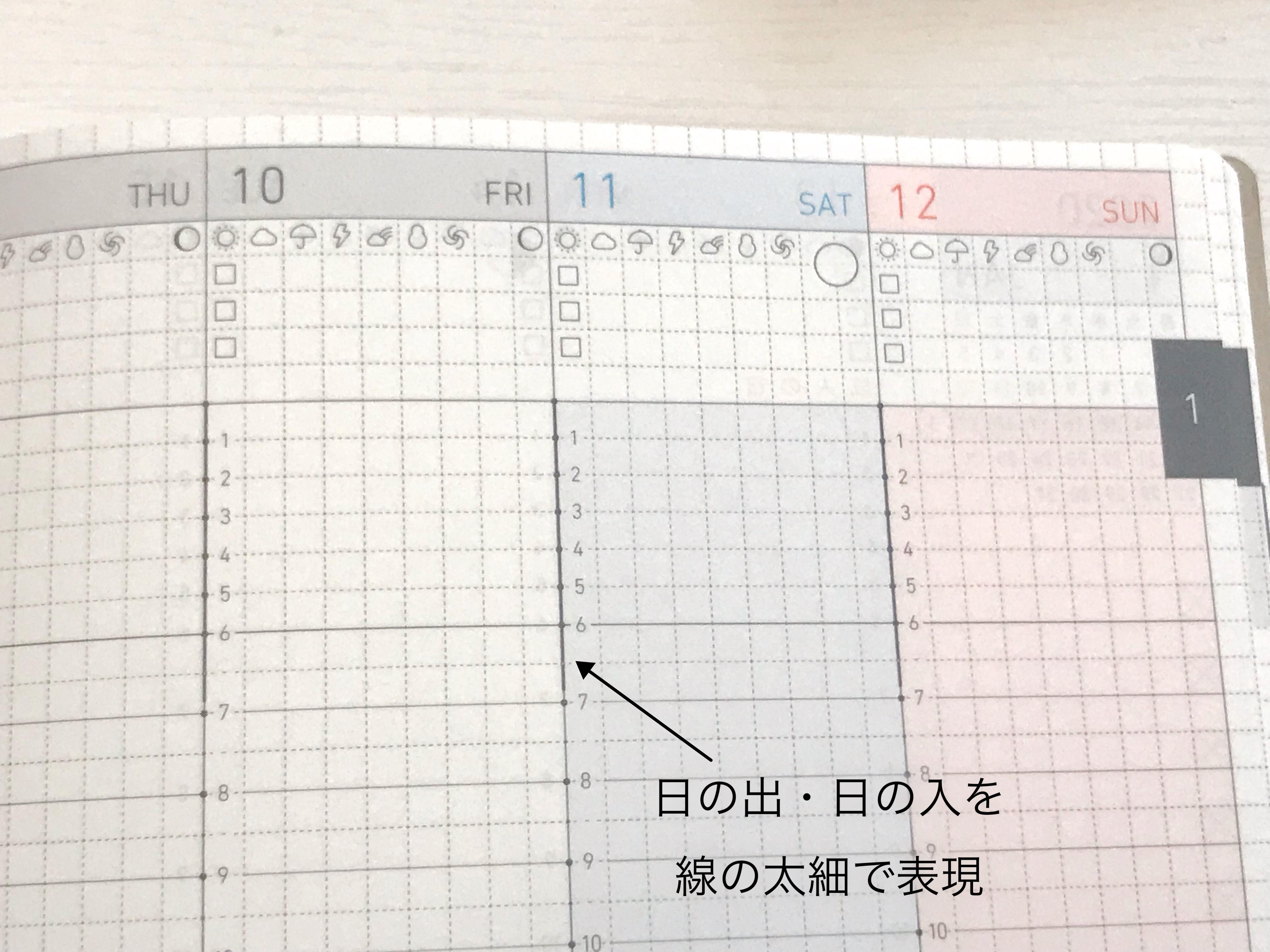 ジブン手帳Lite 日の出日の入り