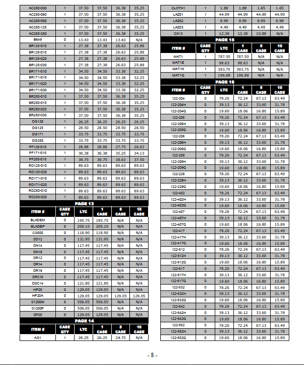 Print hundreds of 6 column charts using maximum page for ...
