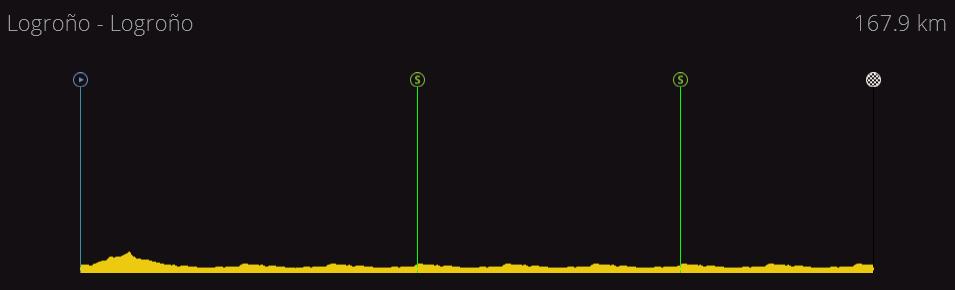Vuelta a España Junior | 2.U25 | (03/04-10/04) 26d152ed3f36728b2c1f2fc0b62bdaf6