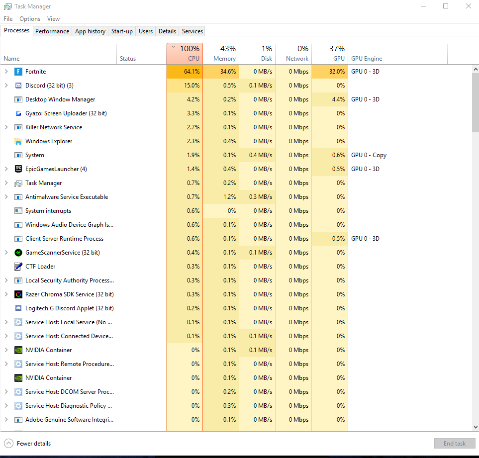 Surely this can't be right? i5 6600k, 1070, 16GB LOWEST