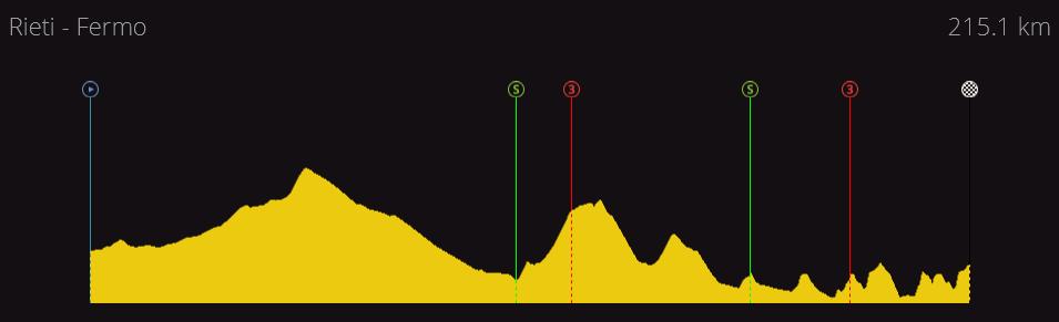 Tirreno - Adriatico | 2.HC | (24/03-30/03) 2750597f2399b73ba2fb26ae3b4989b8