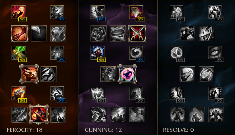Shaco Build S7: I Have 3 Masters Accounts By Playing Teemo Jungle. Here's
