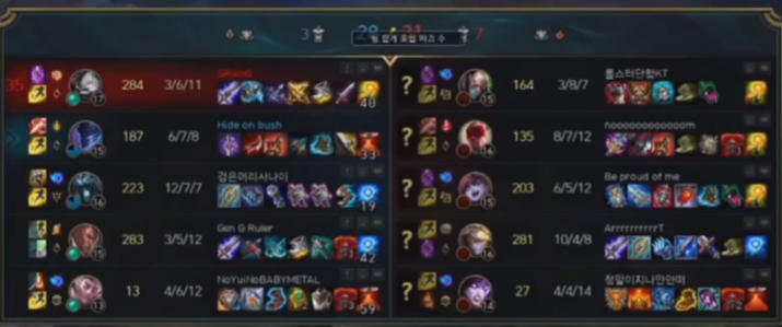 Riot, Yasuo the master of crit has 44% win rate