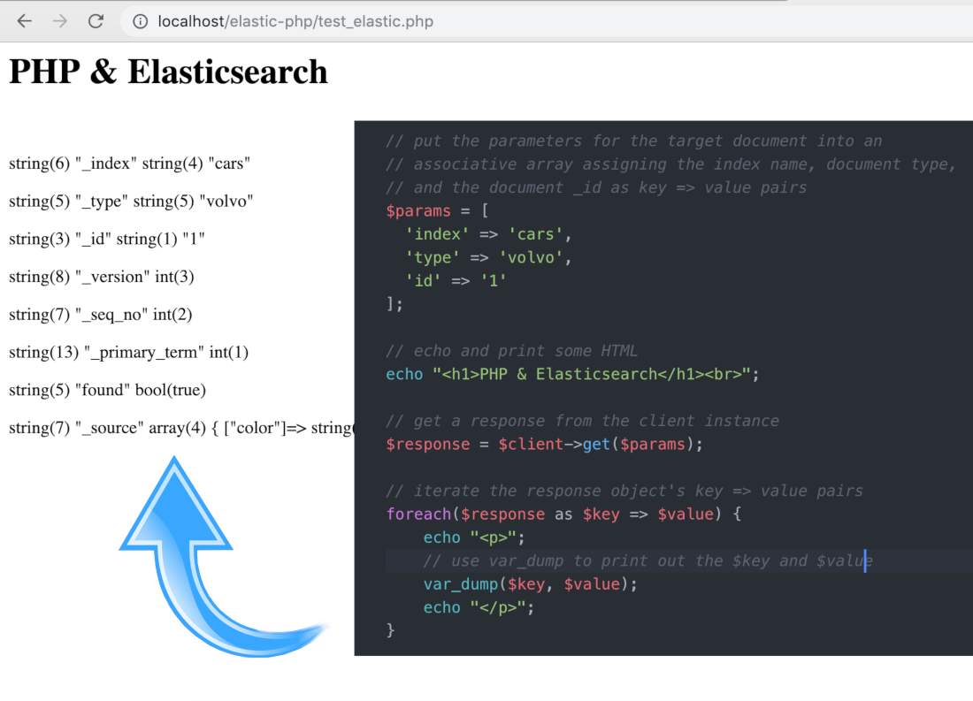Screenshot of a PHP script running on a localhost server getting an Elasticsearch document in an index