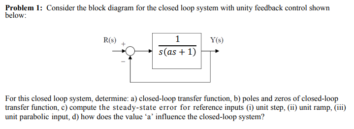 Solved problem 1 consider the block diagram for the clos problem 1 consider the block diagram for the closed loop system with unity feedback control ccuart Image collections