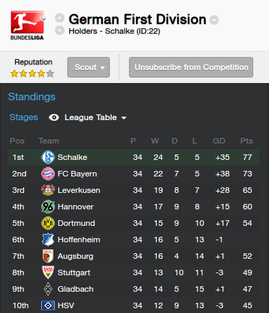 The Football Manager Chat Thread! - Page 8 2cbd940190f985a59246b8245ff582f1