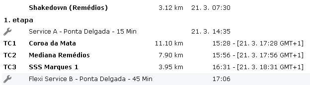 ERC: 54º Azores Rallye [21-23 Marzo] 2d49e5383875b654a6ea0148f5809d30