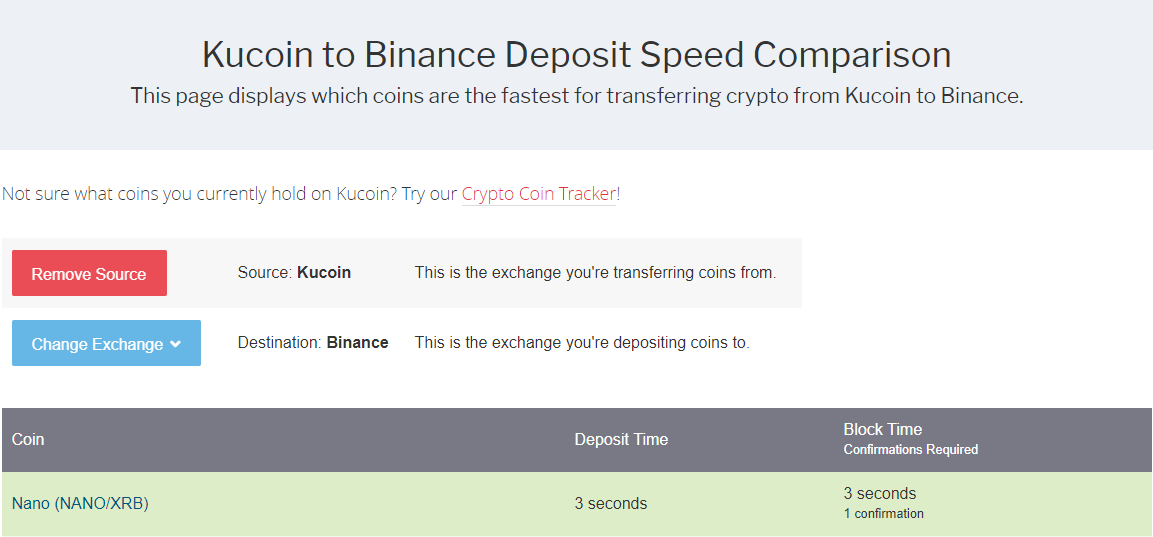 How To Deposit Coins To Bittrex Transfer Wire Transfer To