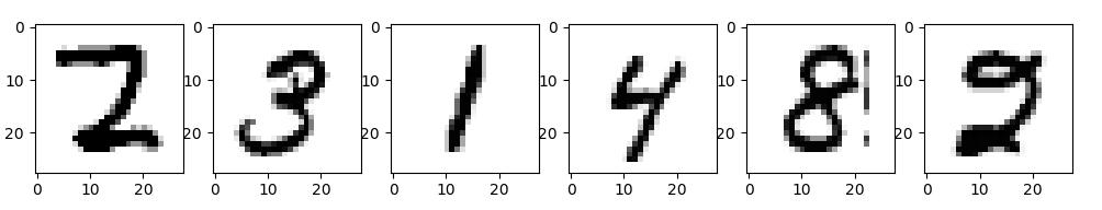 LTFN 1: Intro to TensorFlow – Shotgun Debugging