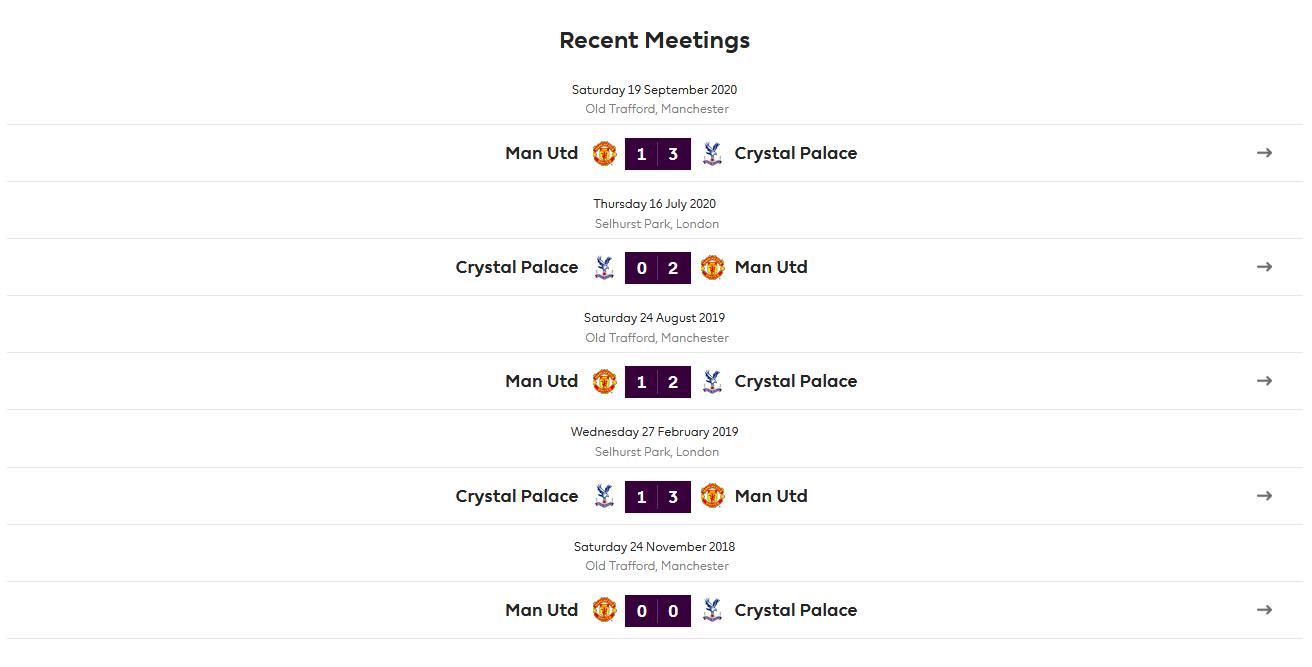 Кристал Пэлас – Манчестер Юнайтед