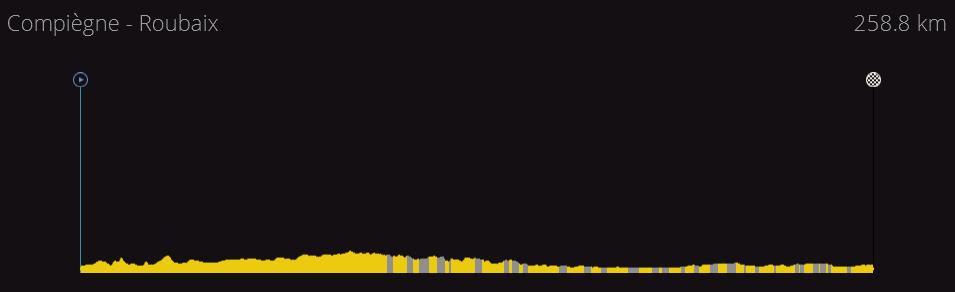 Paris - Roubaix | 1.WT | (01/04) 309e2878eb924cc6961afdadc6bbb3cf