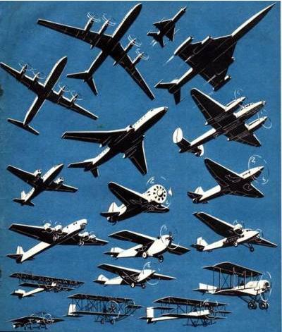 доклад на тему развитие авиации в россии