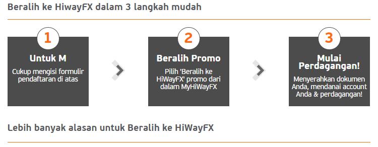 HiWayFx - Trading dengan Jalur Cepat! 31d3b5499bfe23e70d14374ad1cbe0da