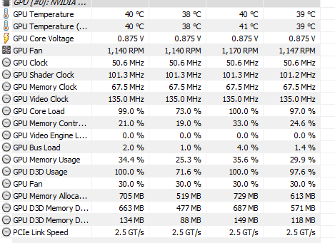Is my GPU Core Voltage too low? | Tom's Hardware Forum