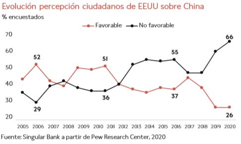Impacto económico del Covid-19 en España: diferencias entre CCAA 356ec64d81ea7008bc578c7f9403eac1