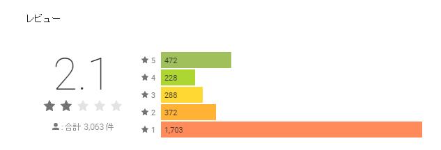 【糞運営】サムライライジング72【集団切腹会場】 [無断転載禁止]©2ch.netYouTube動画>1本 ->画像>192枚