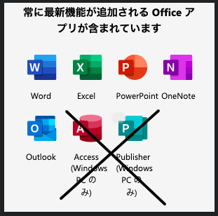office365Personalで使えるOffice一覧SS