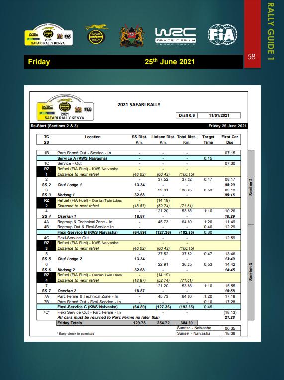 World Rally Championship: Temporada 2021  - Página 14 3776681fcd602ffce3f9ede84ee6ede4