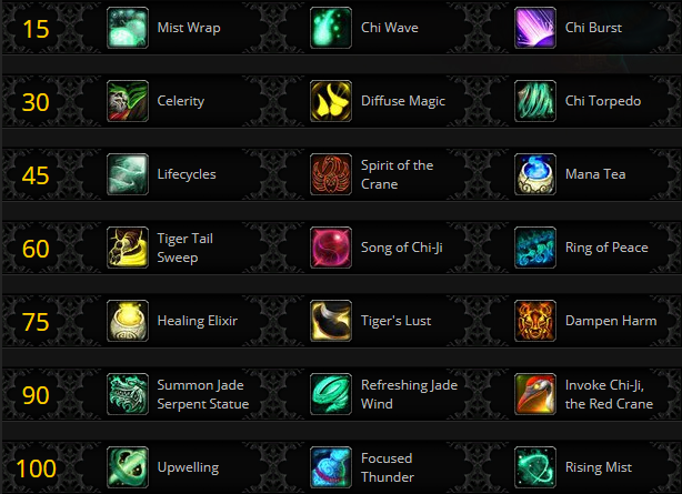 Battle for Azeroth Monk Class Changes - Guides - Wowhead