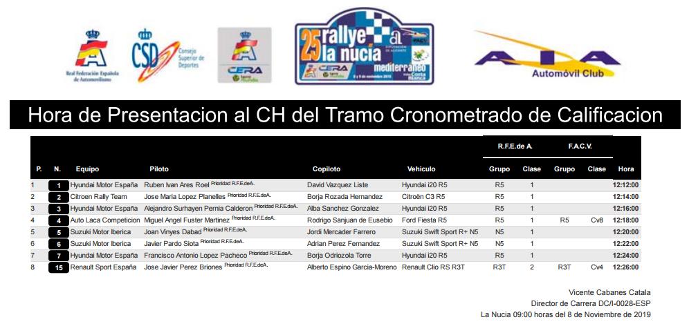 CERA: 25º Rallye La Nucía - Troféo Mediterráneo Costa Blanca [8-9 Noviembre] - Página 2 398d969983d474d43be8ce87f86ea47e