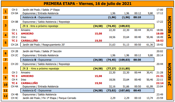 SCER: 54º Rally Ourense - Recalvi [16-17 Julio] 3a8c7007ccf4513baeea363b717dc5c7