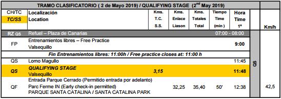 ERC + SCER + CERA: 43º Rallye Islas Canarias [2-4 Mayo] 3babf5b56ae08d8f738868ef8268484f