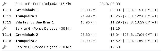 ERC: 54º Azores Rallye [21-23 Marzo] 3bd6b3e7075f78a9f950d85ca548185b