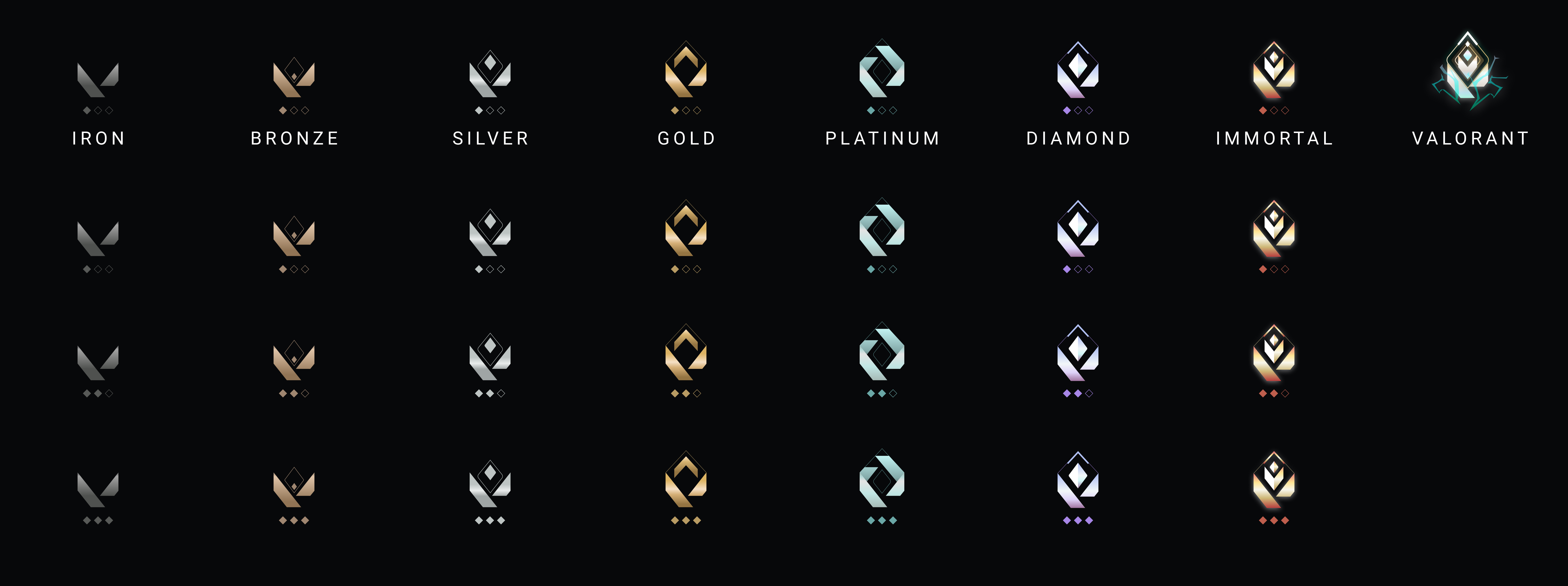 Valorant Fan Redesigns Ranked Icons With Clean And Stunning Look