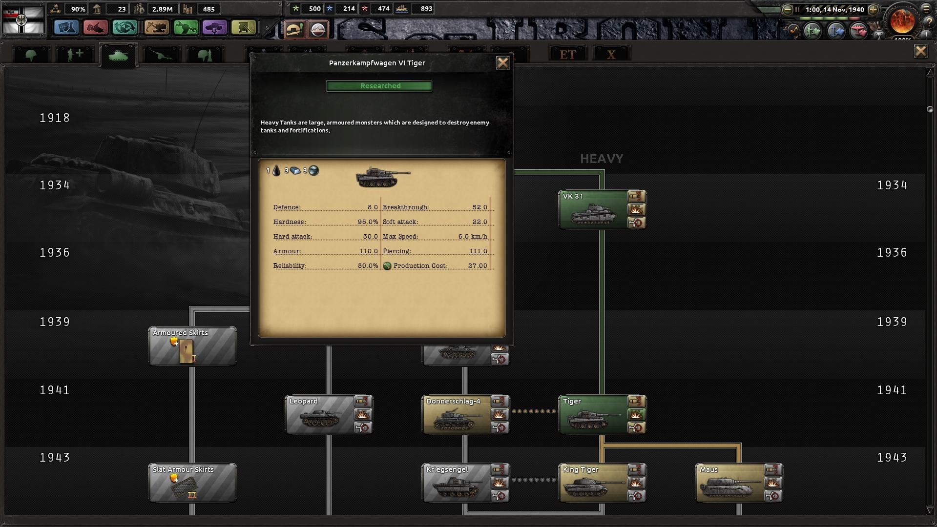 Tank design companies apparently don't work  : Kaiserreich