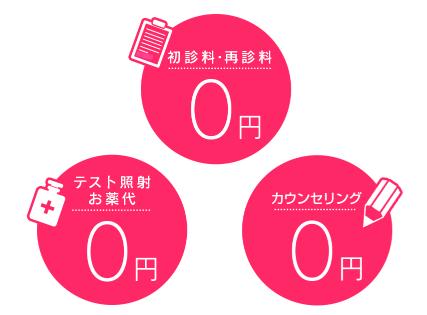 湘南美容クリニックの追加料金に関する画像