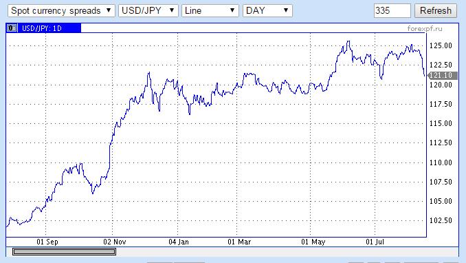 Цена нефти марки Brent упала до $44,51 за баррель - Цензор.НЕТ 3632