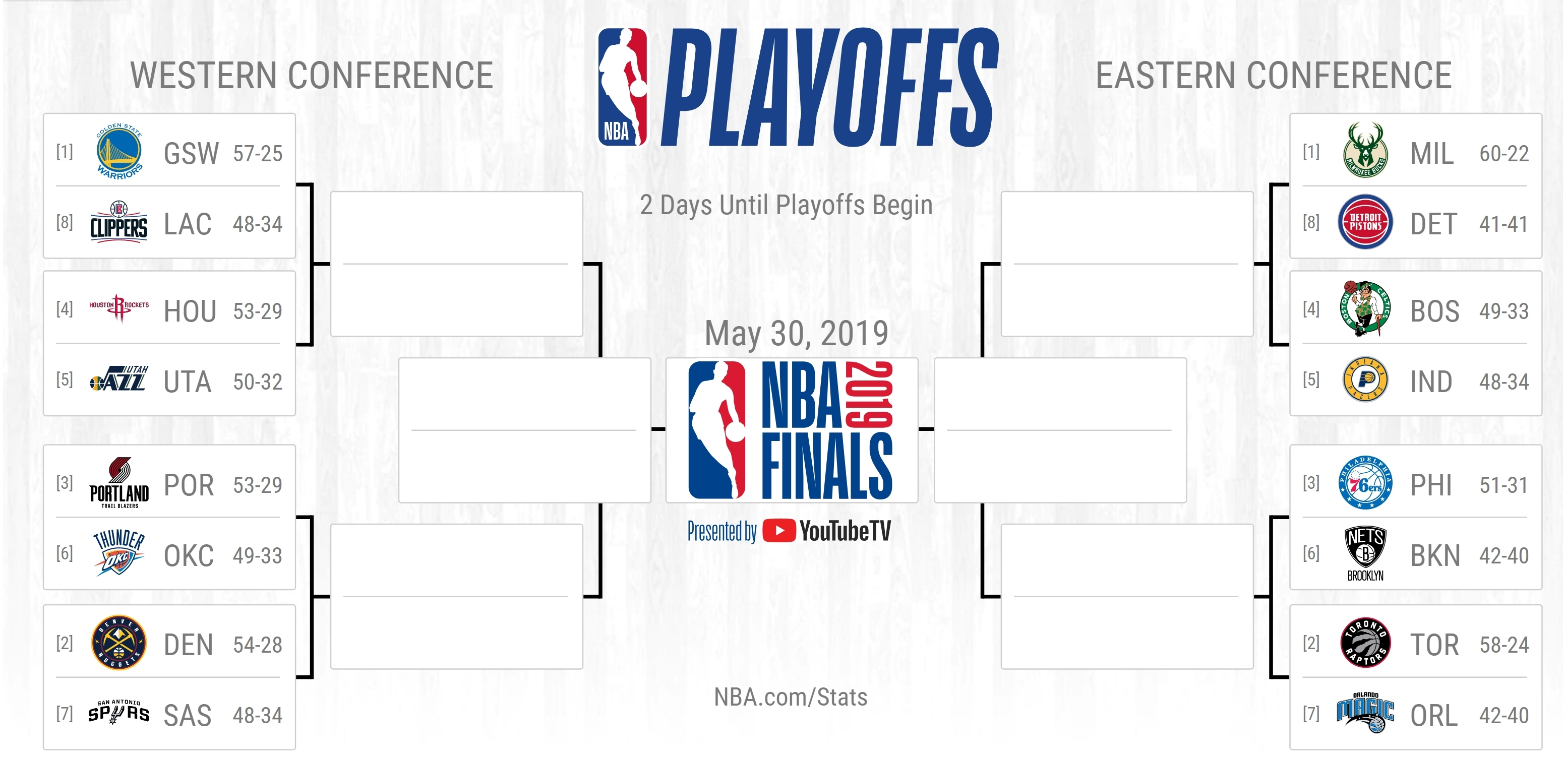 This is a photo of Clever Nba Playoffs Bracket Printable