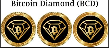 Ledger supports claim bitcoin diamond life teaches love reveals ledger supports claim bitcoin diamond ccuart Images