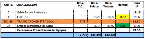 CERT: 6º Rallye de Tierra Ciudad de Pozoblanco [5-6 Abril] 423845be23dc2124d0c95a4e853c92e1