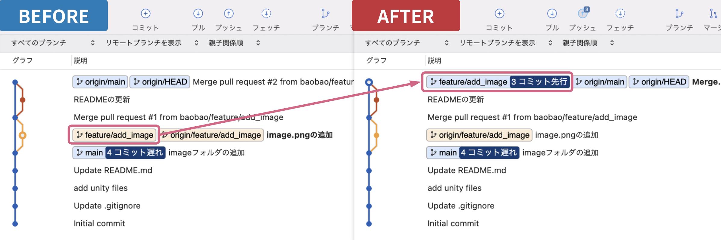 【基礎その2】UIデザイナーがUnityで画像ファイルを更新する方法_5