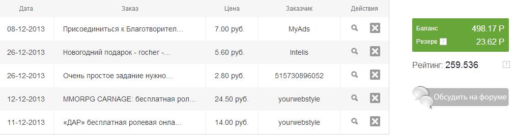 Неделя=400 руб.